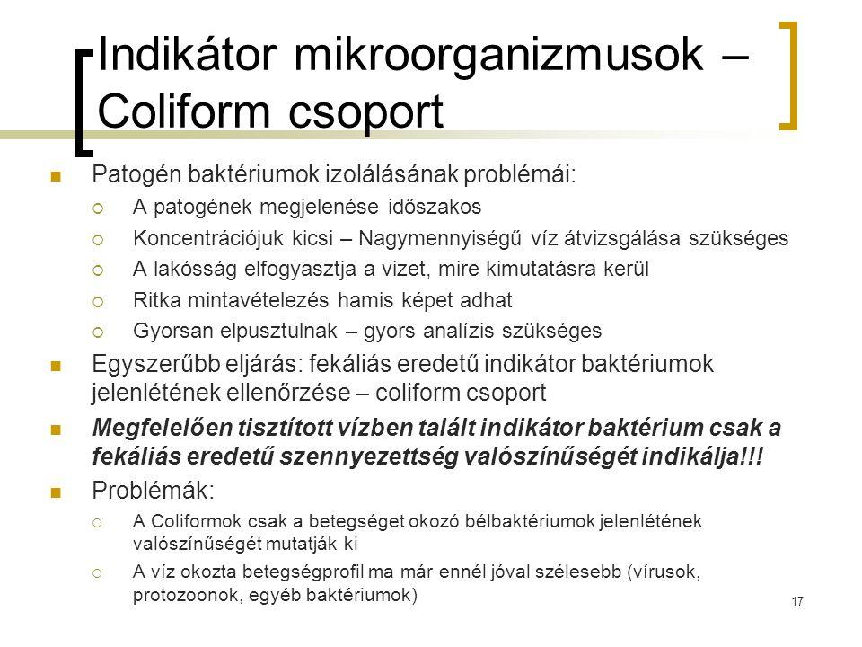 Indikátor mikroorganizmusok – Coliform csoport