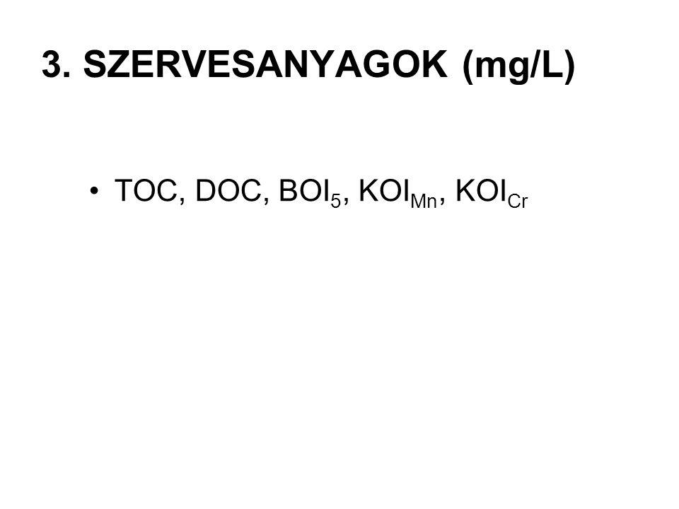 3. SZERVESANYAGOK (mg/L)