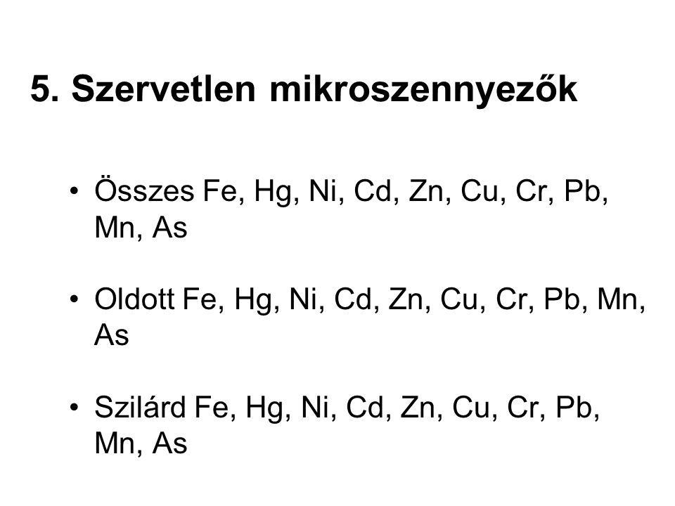 5. Szervetlen mikroszennyezők