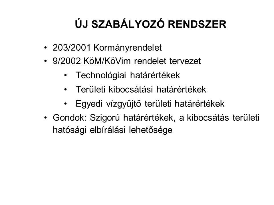 ÚJ SZABÁLYOZÓ RENDSZER