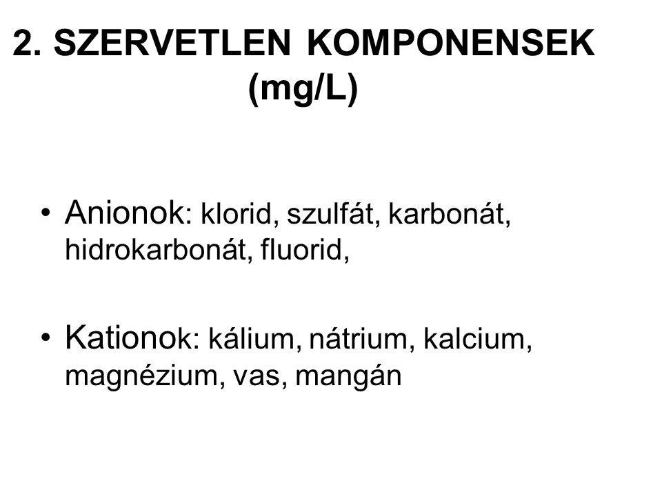 2. SZERVETLEN KOMPONENSEK (mg/L)