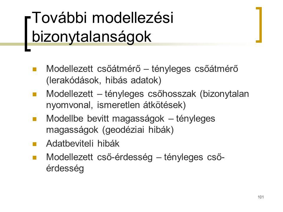 További modellezési bizonytalanságok