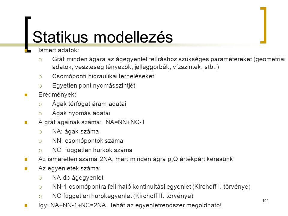 Statikus modellezés Ismert adatok: