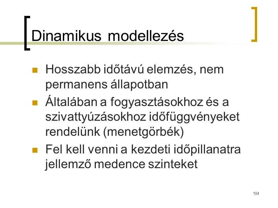 Dinamikus modellezés Hosszabb időtávú elemzés, nem permanens állapotban.