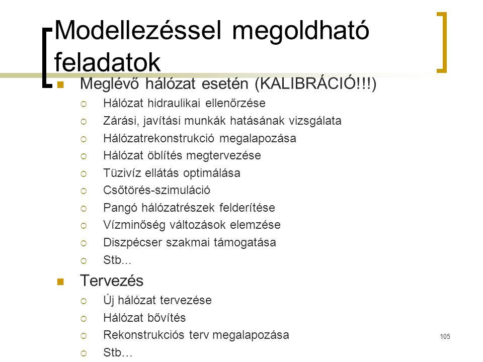 Modellezéssel megoldható feladatok