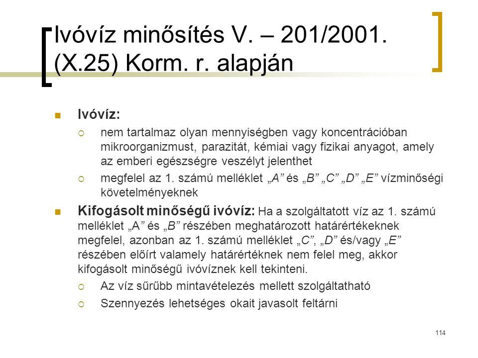 Ivóvíz minősítés V. – 201/2001. (X.25) Korm. r. alapján