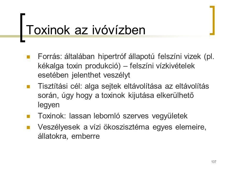 Toxinok az ivóvízben