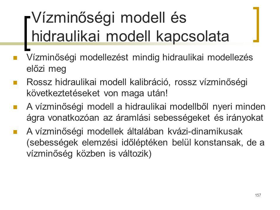 Vízminőségi modell és hidraulikai modell kapcsolata