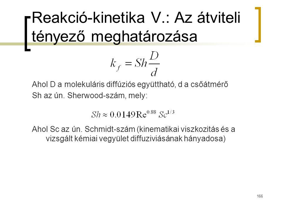 Reakció-kinetika V.: Az átviteli tényező meghatározása