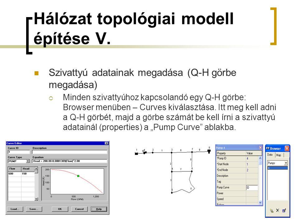Hálózat topológiai modell építése V.