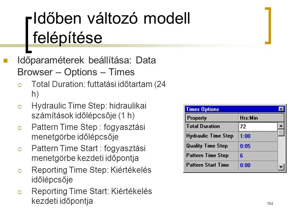 Időben változó modell felépítése