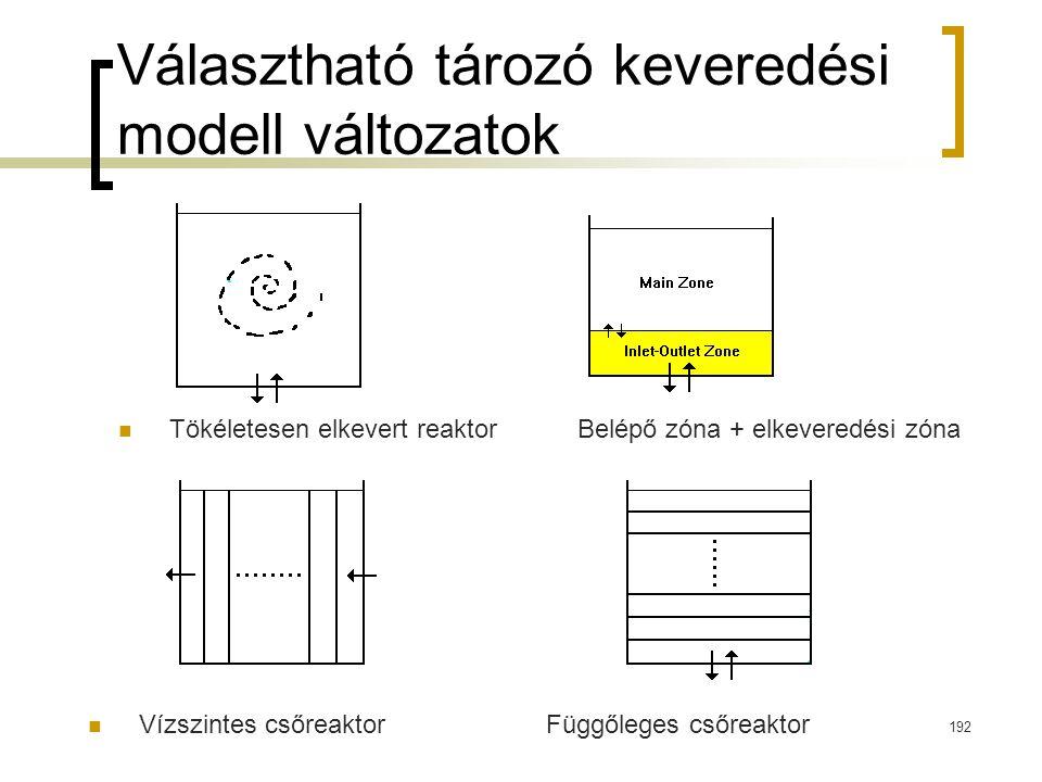 Választható tározó keveredési modell változatok