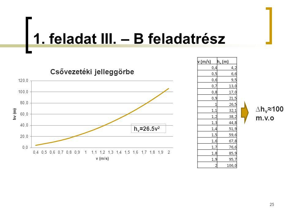 1. feladat III. – B feladatrész