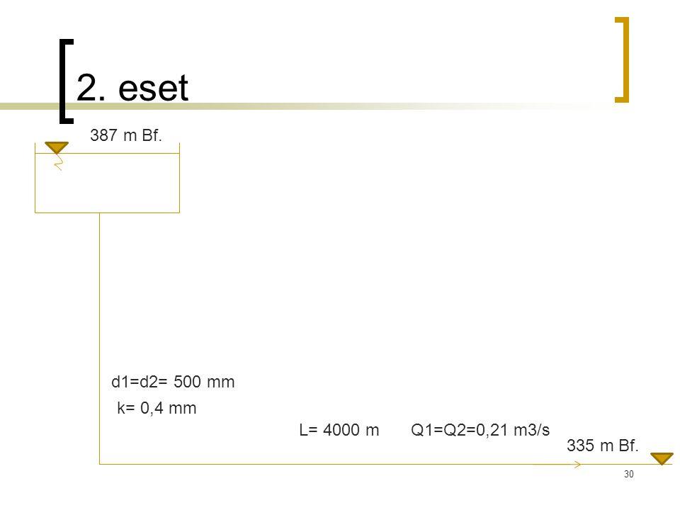 2. eset 387 m Bf. d1=d2= 500 mm k= 0,4 mm L= 4000 m Q1=Q2=0,21 m3/s