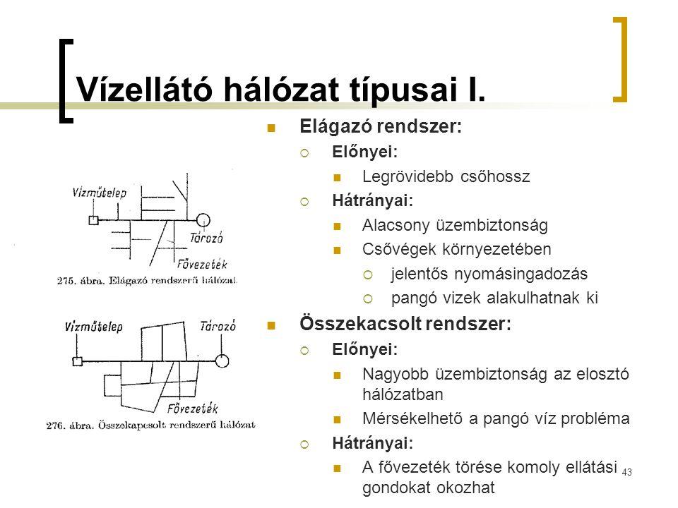 Vízellátó hálózat típusai I.