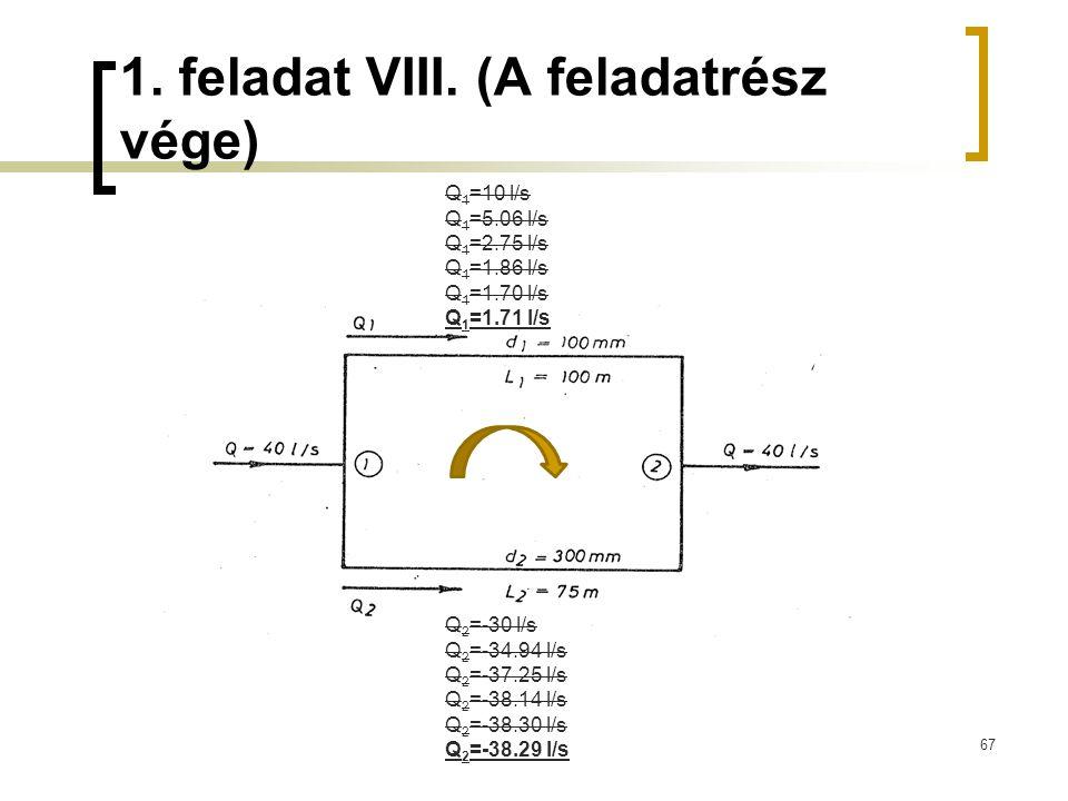 1. feladat VIII. (A feladatrész vége)