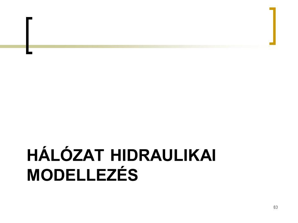 Hálózat hidraulikai modellezés