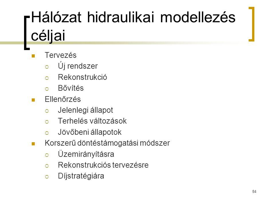Hálózat hidraulikai modellezés céljai