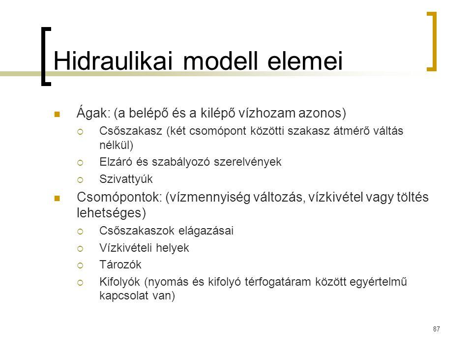 Hidraulikai modell elemei