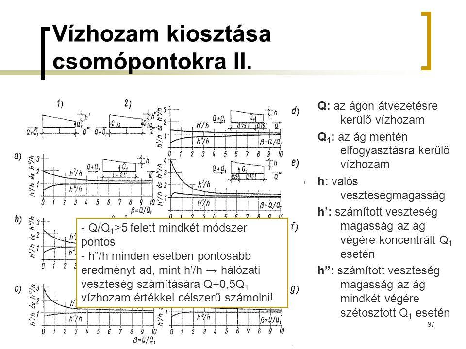 Vízhozam kiosztása csomópontokra II.