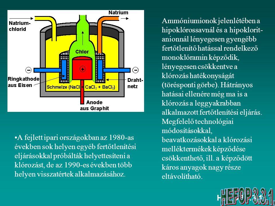 Ammóniumionok jelenlétében a hipoklórossavnál és a hipoklorit-anionnál lényegesen gyengébb fertőtlenítő hatással rendelkező monoklóramin képződik, lényegesen csökkentve a klórozás hatékonyságát (törésponti görbe). Hátrányos hatásai ellenére még ma is a klórozás a leggyakrabban alkalmazott fertőtlenítési eljárás. Megfelelő technológiai módosításokkal, beavatkozásokkal a klórozási melléktermékek képződése csökkenthető, ill. a képződött káros anyagok nagy része eltávolítható.