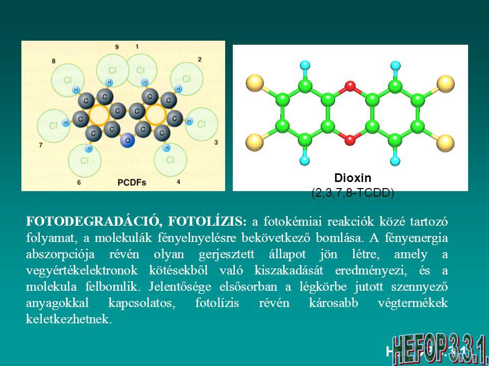 Dioxin (2,3,7,8-TCDD)