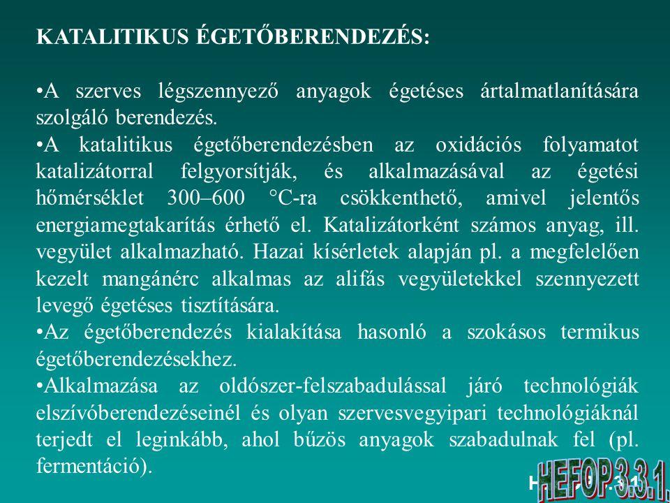 KATALITIKUS ÉGETŐBERENDEZÉS: