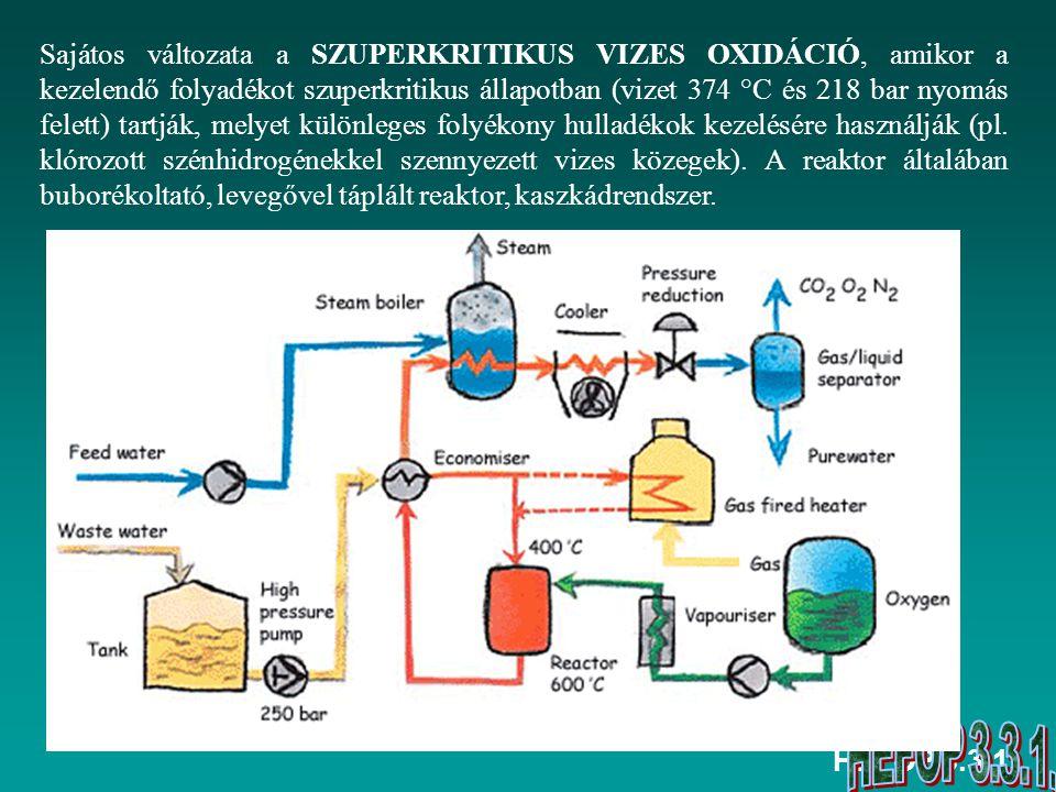 Sajátos változata a SZUPERKRITIKUS VIZES OXIDÁCIÓ, amikor a kezelendő folyadékot szuperkritikus állapotban (vizet 374 °C és 218 bar nyomás felett) tartják, melyet különleges folyékony hulladékok kezelésére használják (pl. klórozott szénhidrogénekkel szennyezett vizes közegek). A reaktor általában buborékoltató, levegővel táplált reaktor, kaszkádrendszer.