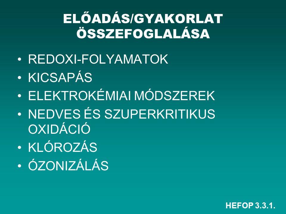 ELŐADÁS/GYAKORLAT ÖSSZEFOGLALÁSA
