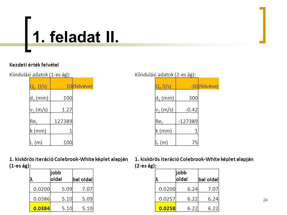 1. feladat II. Kezdeti érték felvétel Kiindulási adatok (1-es ág):