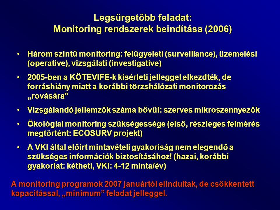 Legsürgetőbb feladat: Monitoring rendszerek beindítása (2006)