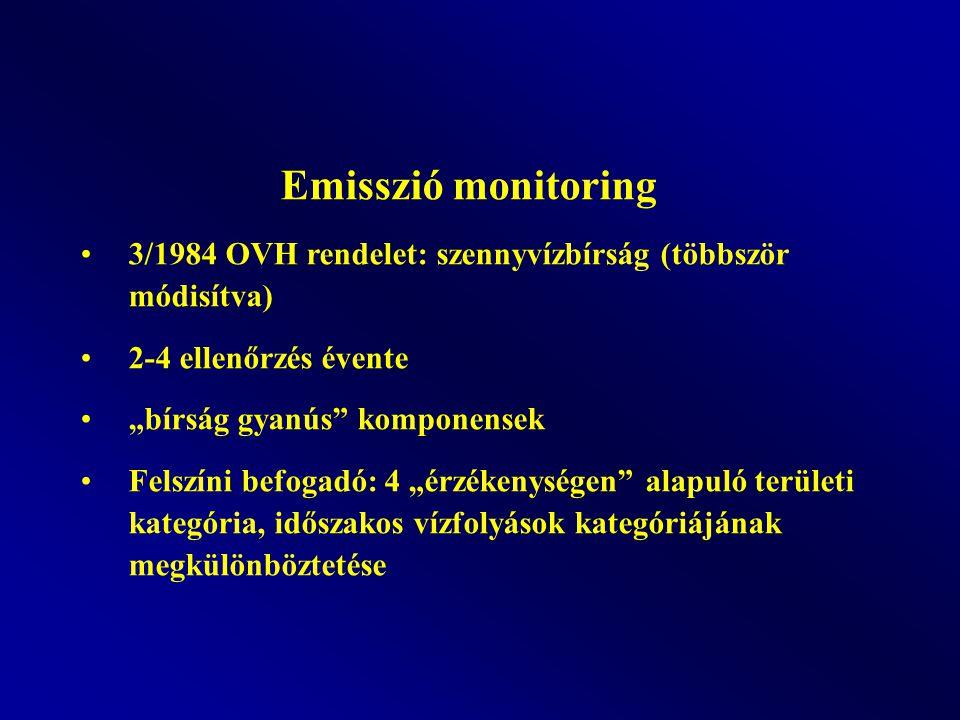 Emisszió monitoring 3/1984 OVH rendelet: szennyvízbírság (többször módisítva) 2-4 ellenőrzés évente.