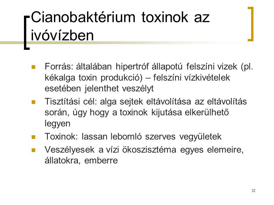 Cianobaktérium toxinok az ivóvízben