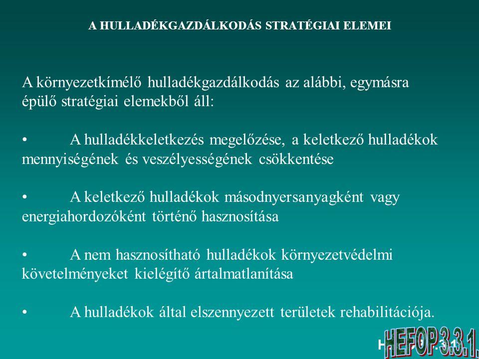 A HULLADÉKGAZDÁLKODÁS STRATÉGIAI ELEMEI