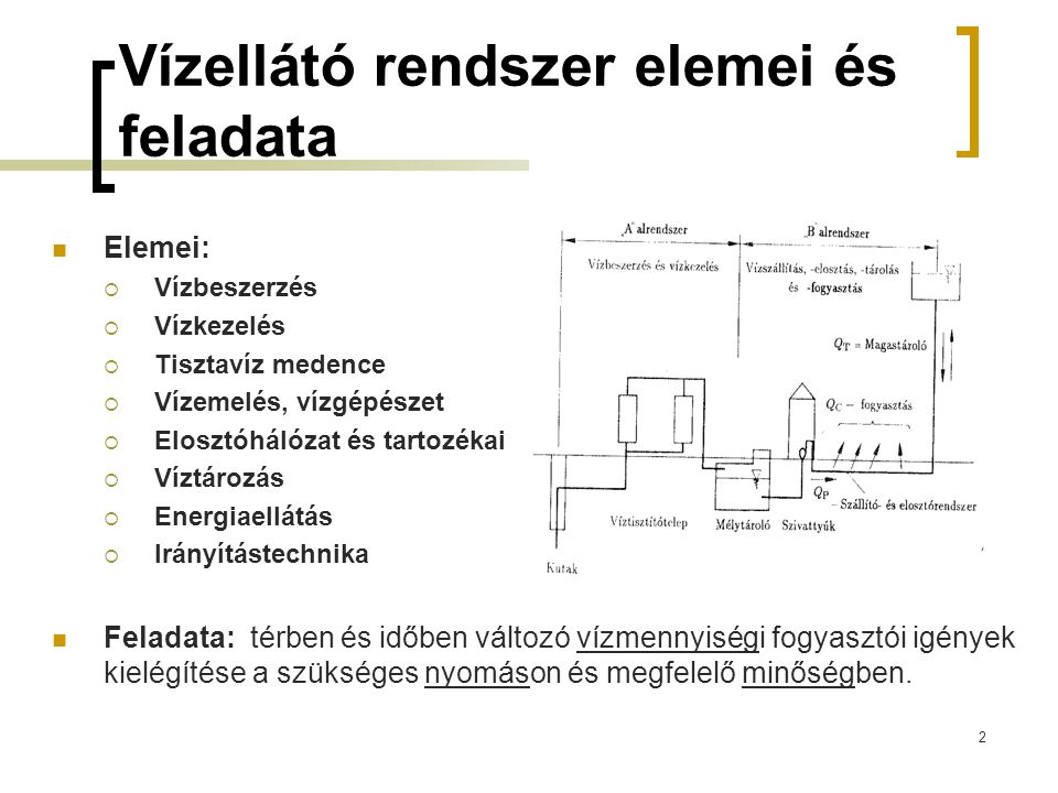 Vízellátó rendszer elemei és feladata