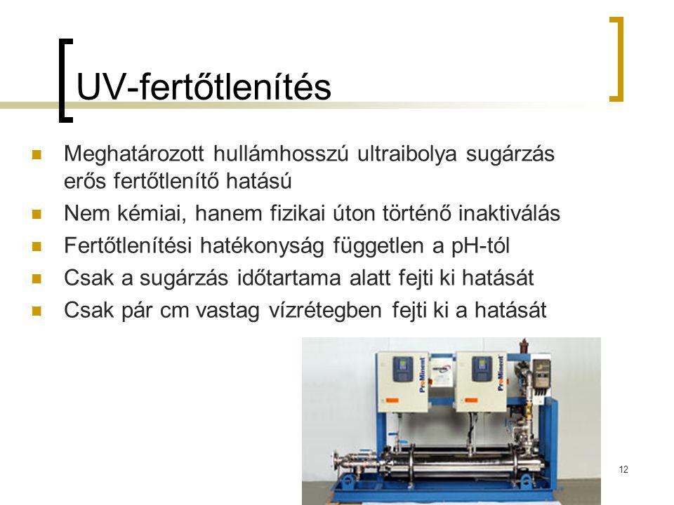UV-fertőtlenítés Meghatározott hullámhosszú ultraibolya sugárzás erős fertőtlenítő hatású. Nem kémiai, hanem fizikai úton történő inaktiválás.