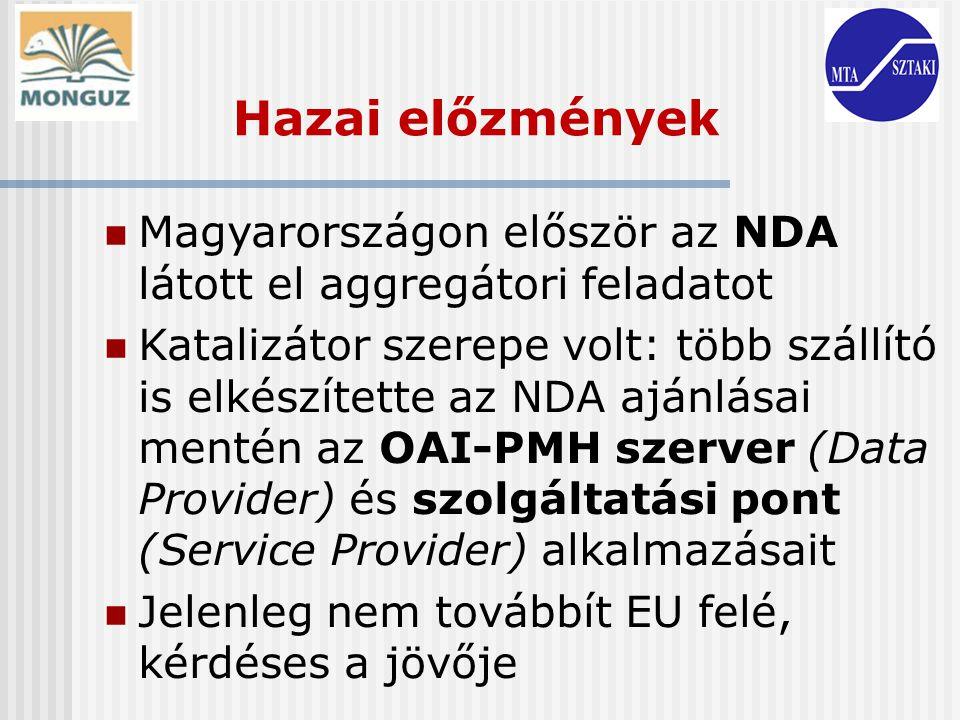 Hazai előzmények Magyarországon először az NDA látott el aggregátori feladatot.