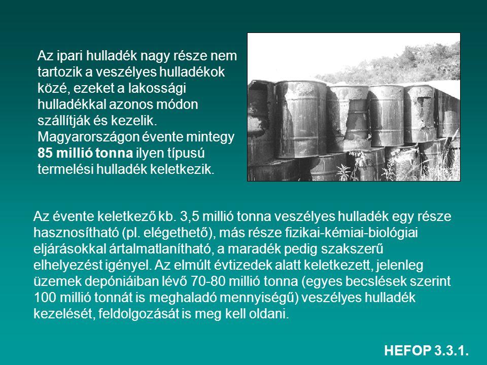 Az ipari hulladék nagy része nem tartozik a veszélyes hulladékok közé, ezeket a lakossági hulladékkal azonos módon szállítják és kezelik. Magyarországon évente mintegy 85 millió tonna ilyen típusú termelési hulladék keletkezik.