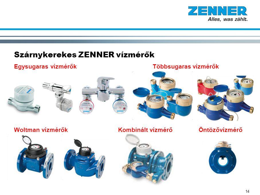 Szárnykerekes ZENNER vízmérők