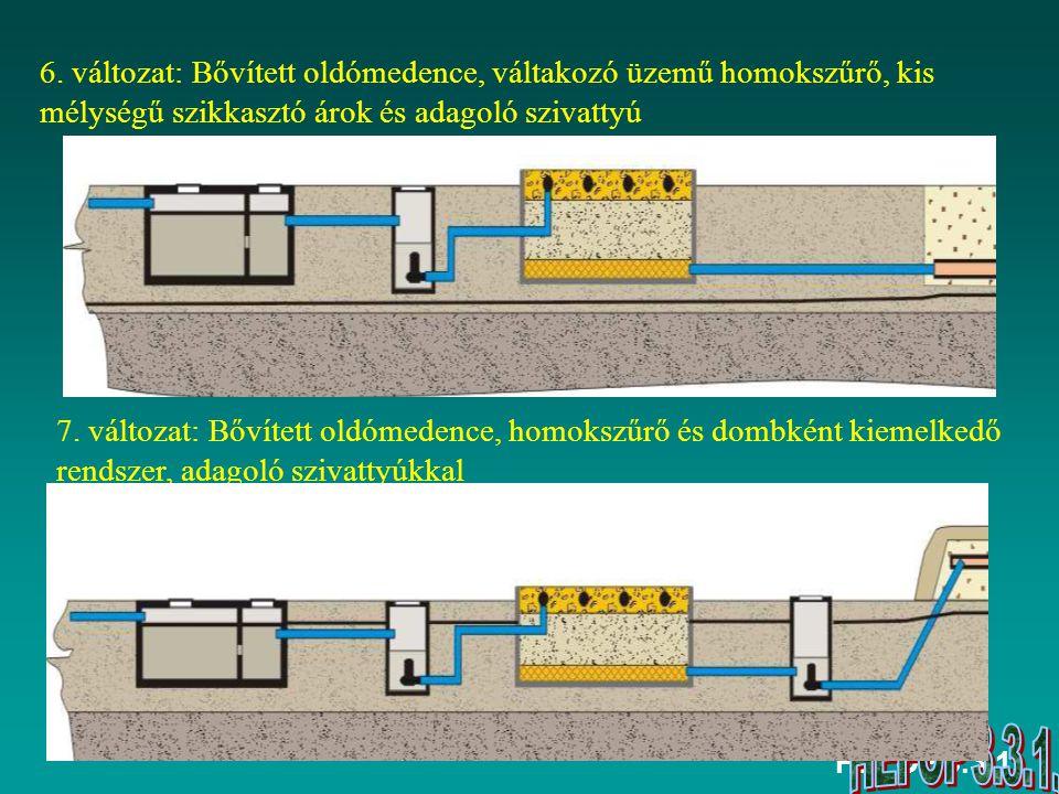 7. változat: Bővített oldómedence, homokszűrő és dombként kiemelkedő
