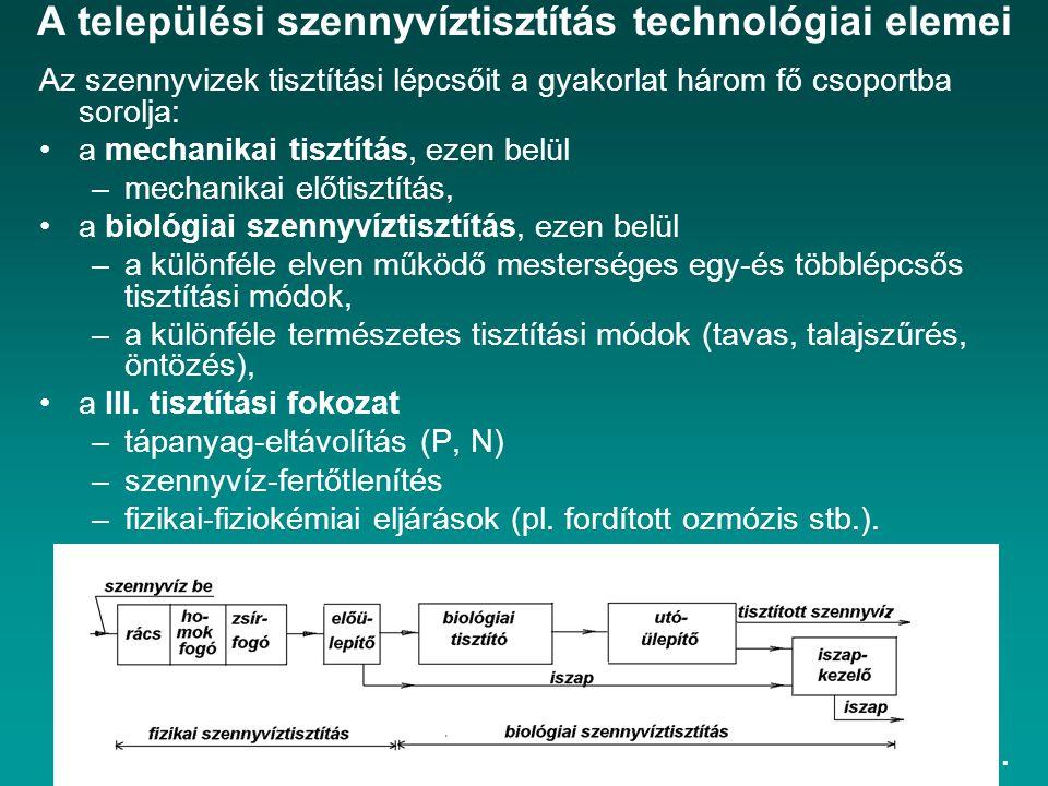 A települési szennyvíztisztítás technológiai elemei