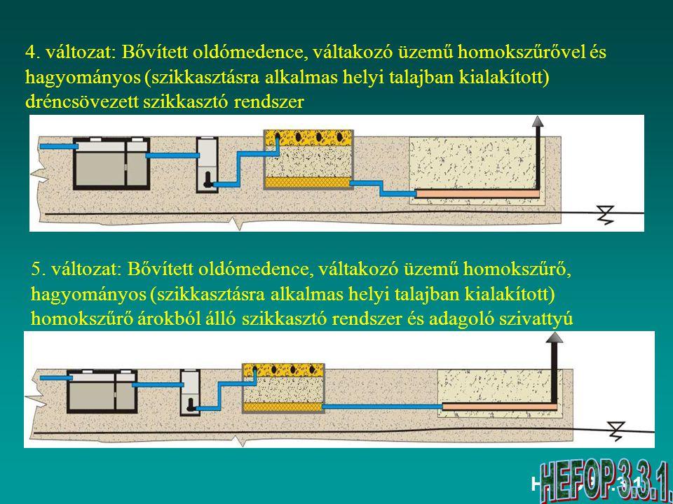 4. változat: Bővített oldómedence, váltakozó üzemű homokszűrővel és hagyományos (szikkasztásra alkalmas helyi talajban kialakított) dréncsövezett szikkasztó rendszer