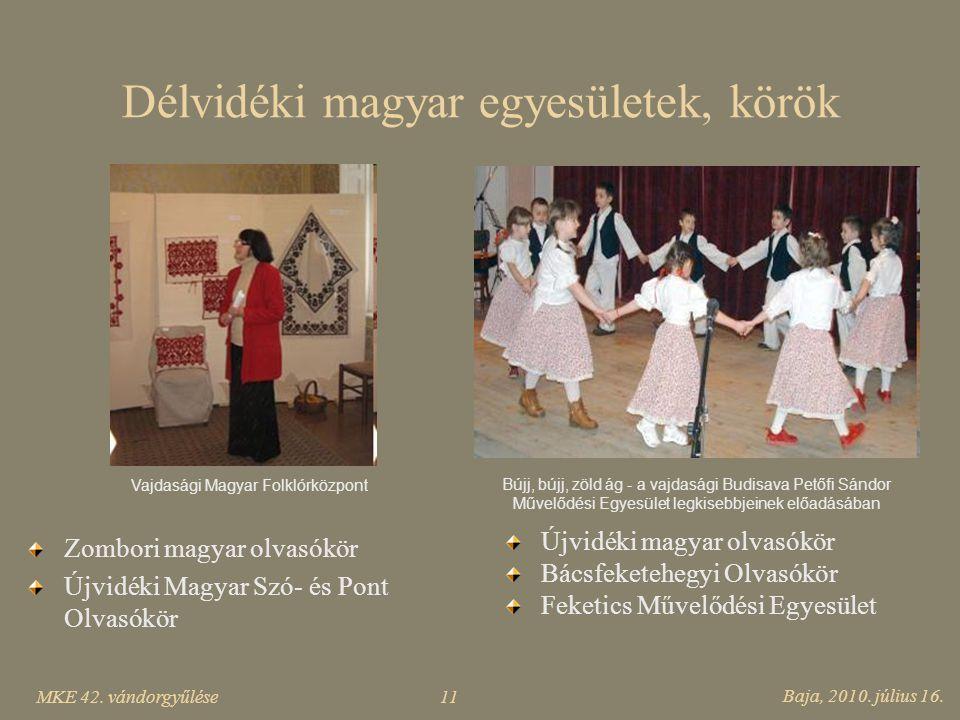 Délvidéki magyar egyesületek, körök
