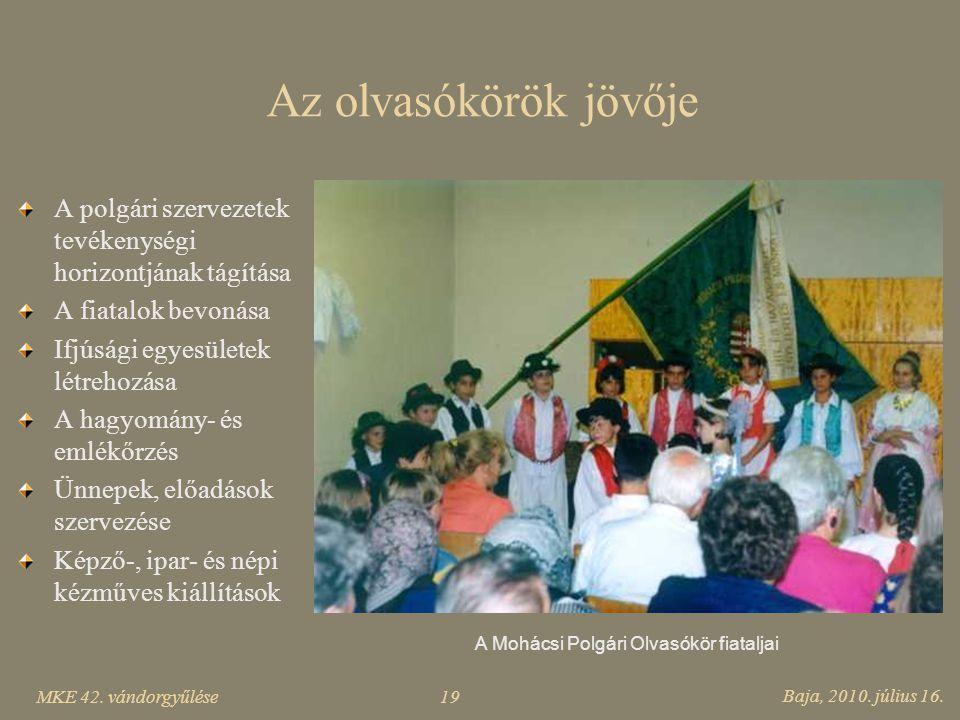 A Mohácsi Polgári Olvasókör fiataljai