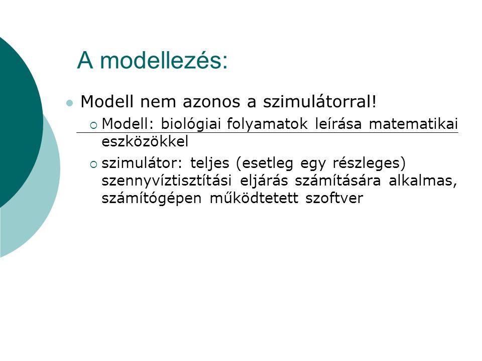 A modellezés: Modell nem azonos a szimulátorral!
