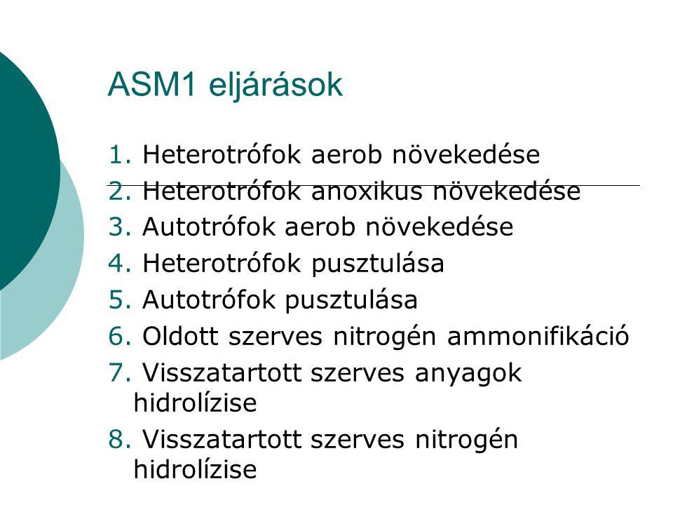 ASM1 eljárások 1. Heterotrófok aerob növekedése