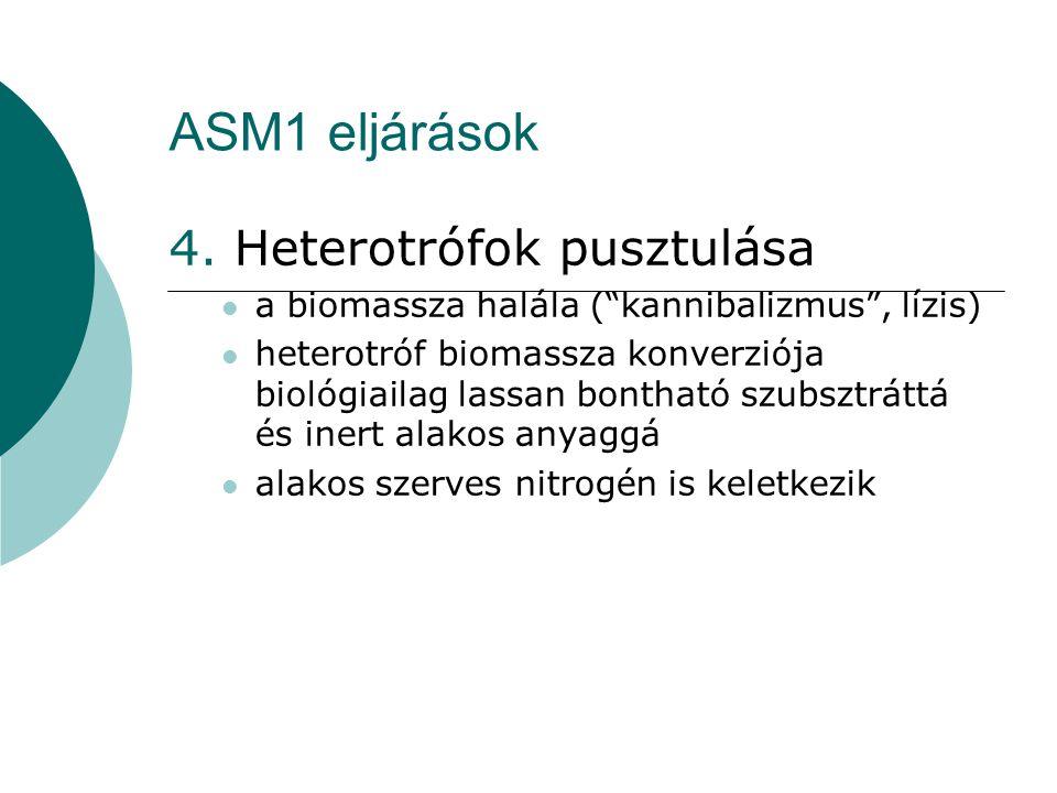 ASM1 eljárások 4. Heterotrófok pusztulása