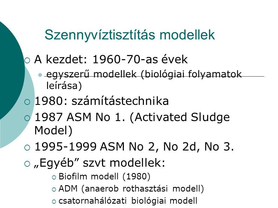 Szennyvíztisztítás modellek