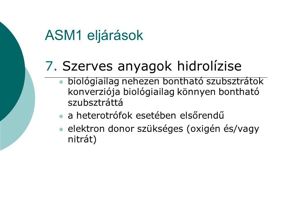 ASM1 eljárások 7. Szerves anyagok hidrolízise