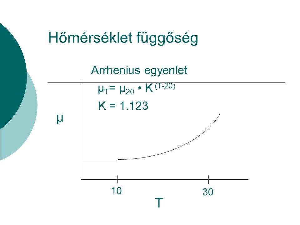 Hőmérséklet függőség µ T Arrhenius egyenlet µT= µ20 • K (T-20)